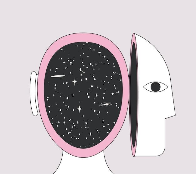 Monde intérieur ou espace intérieur ou ou esprit ouvert ou exploration de soi