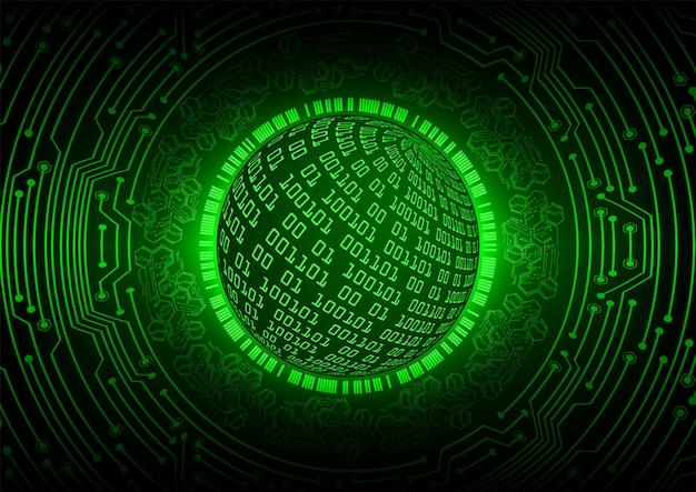 Monde vert cyber circuit future technologie concept fond