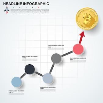 Monnaie numérique bitcoin d'or.