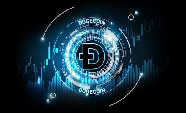 Monnaie numérique dogecoin argent numérique futuriste sur fond de tableau financier doge dogecoin.