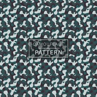 Motif de camouflage militaire