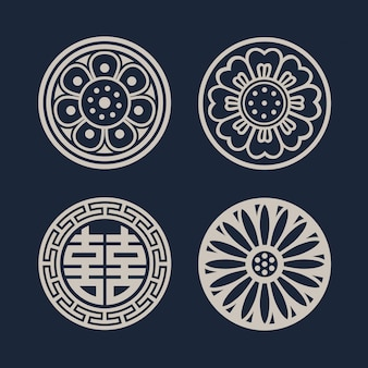 Motif coréen, fond oriental