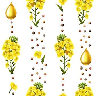 Motif fleurs de colza canola brassica napus