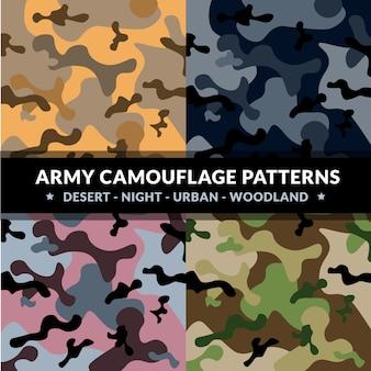 Motifs de camouflage de l'armée