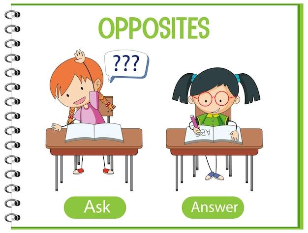 Mots opposés avec demande et réponse
