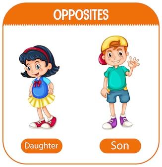 Mots opposés avec fille et fils
