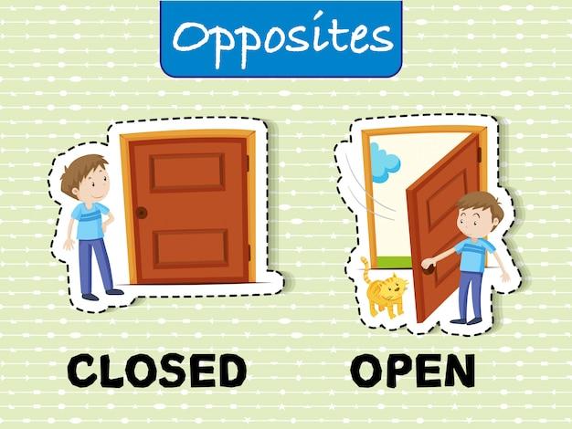 Mots opposés pour fermé et ouvert