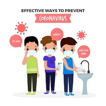 Des moyens efficaces pour prévenir les coronavirus