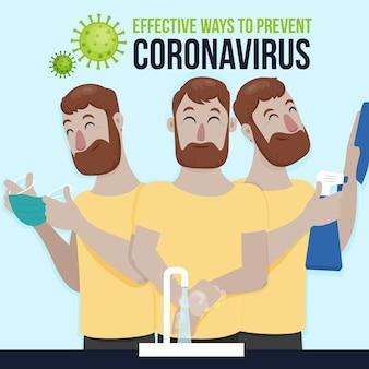 Moyens efficaces pour prévenir le coronavirus