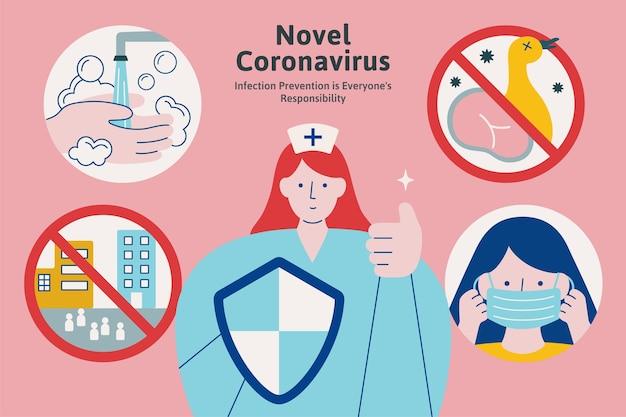 Moyens d'éviter l'infection pendant la pandémie de covid19