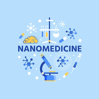 Nanomedicine lettering abstract banner