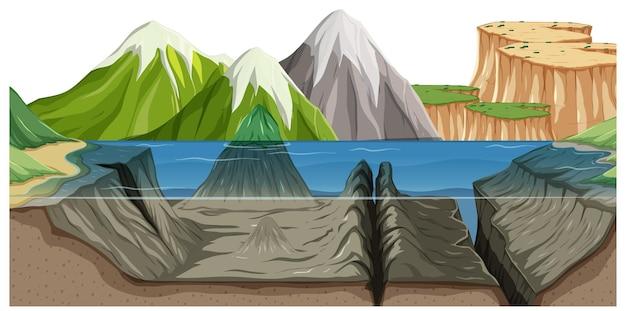 Nature paysage paysage vue depuis le sommet d'une montagne