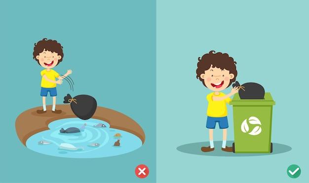 Ne jetez pas de déchets mal et correctement sur la rivière