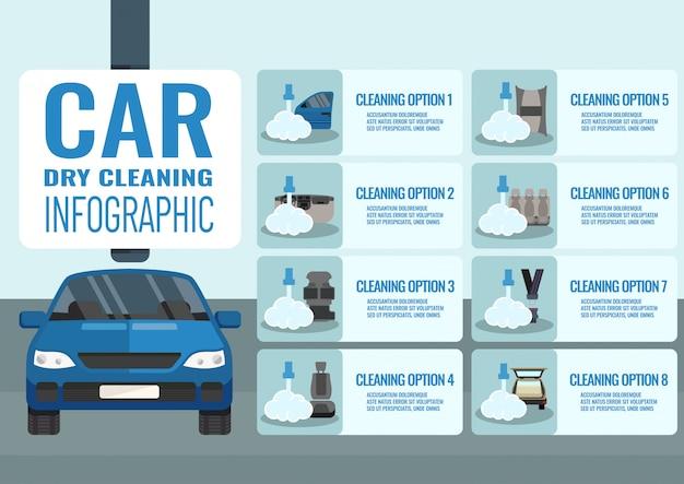 Nettoyage à sec de voiture