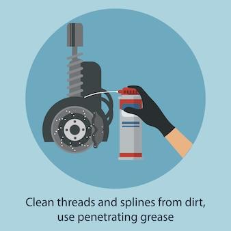Nettoyer les cannelures des fils de drift