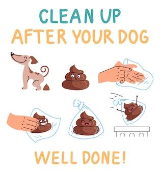 Nettoyez après l'ensemble isolé d'instructions d'informations sur votre chien