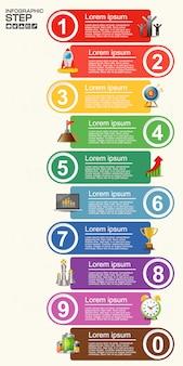 Nombre étapes 3d info graphique 1 à 10