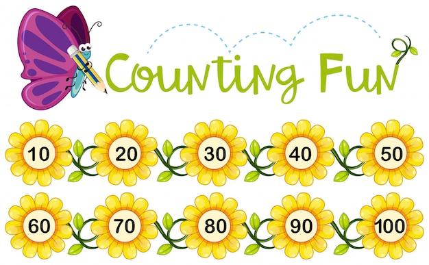 Nombre de papillons comptant sur les fleurs