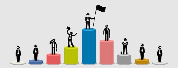 De nombreux hommes d'affaires différents debout sur des graphiques à barres comparant leur situation financière.