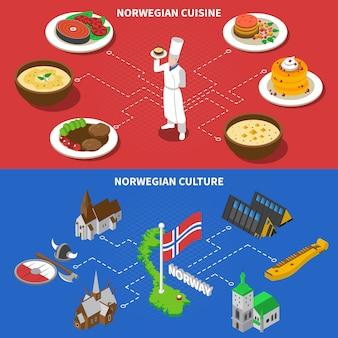 Norvège culture cuisine bannières isométriques