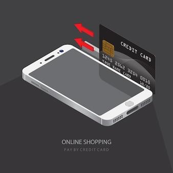 De nos jours, internet est utilisé pour échanger de plus en plus. et les cartes de crédit sont un autre moyen de payer.