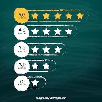 Notion de star rating tableau jaune et blanc