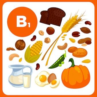 Nourriture de collection contenant de la vitamine b1.