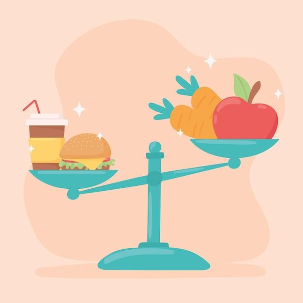 Nourriture à l'échelle de l'équilibre
