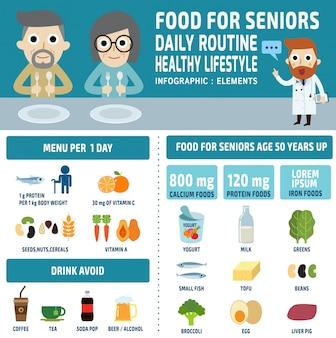 Nourriture pour les aînés