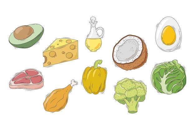 Nourriture saine keto