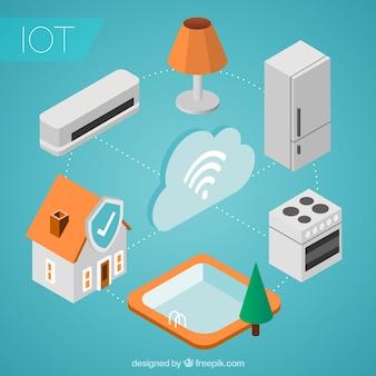 Nuage et objets isométriques avec wi-fi