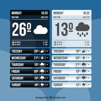 Nuageux modèles météorologiques