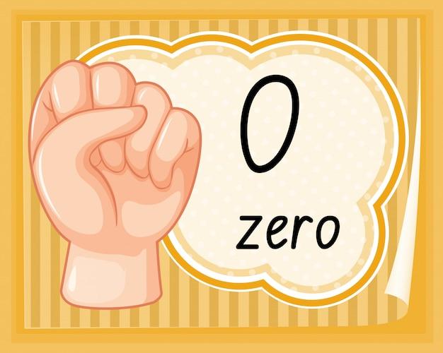 Numéro de geste de la main zéro