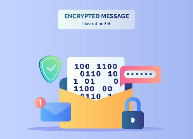 Numéro de texte dans le message du mot de passe