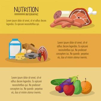 Nutrition et infographie alimentaire