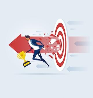 Objectif et succès du concept d'entreprise