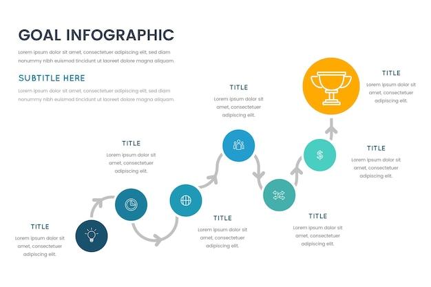 Objectifs infographiques