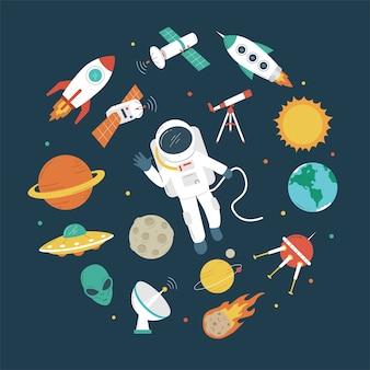 Objets spatiaux