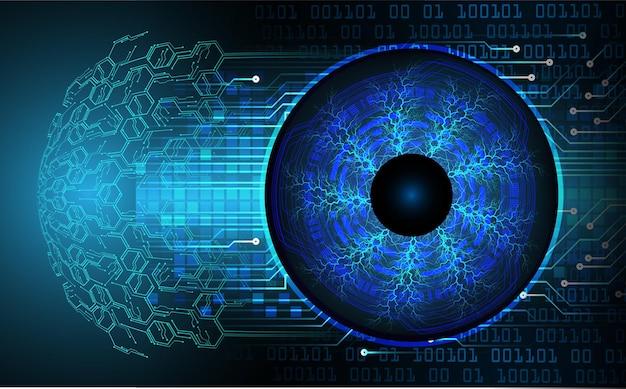 Oeil cyber circuit futur technologie concept arrière-plan