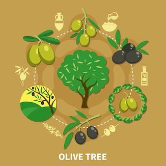 Olivier, branches avec composition ronde de fruits verts et noirs sur fond de sable plat