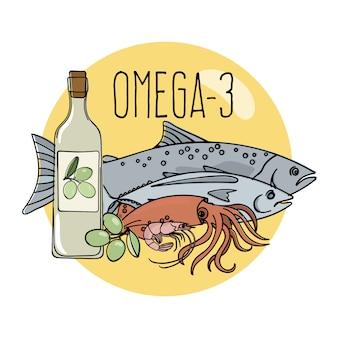 Omega 3 alimentation saine low carb