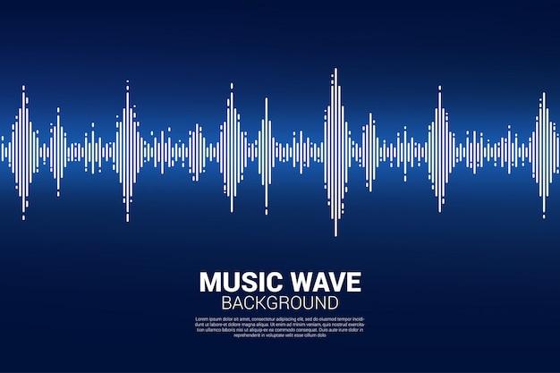Onde sonore musique fond égaliseur