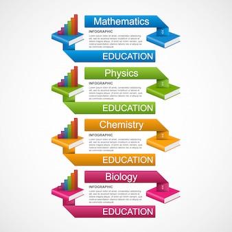 Option d'étape de livres d'éducation infographie.