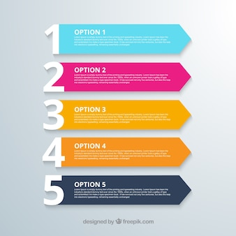Options de bannières