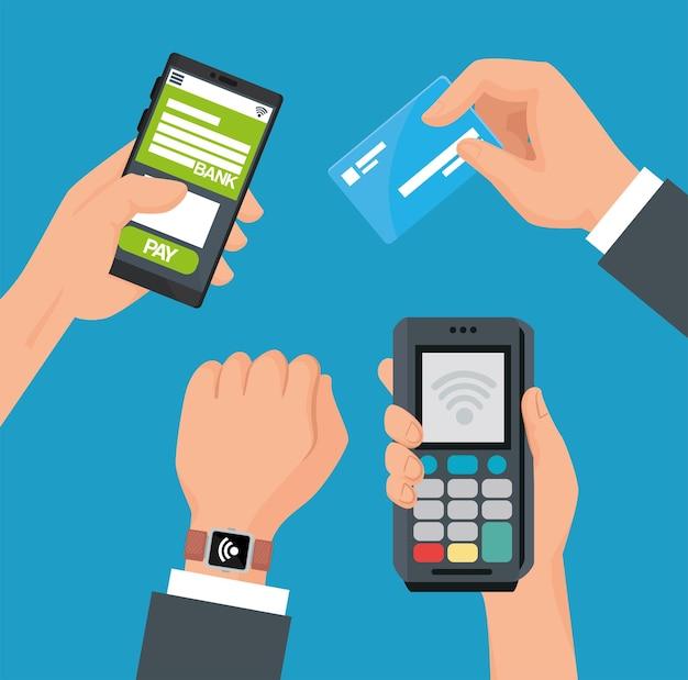 Options de paiement en ligne