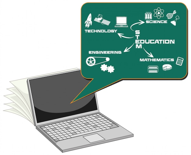 Ordinateur portable avec style de dessin animé de carte d'éducation de tige isolé sur fond blanc