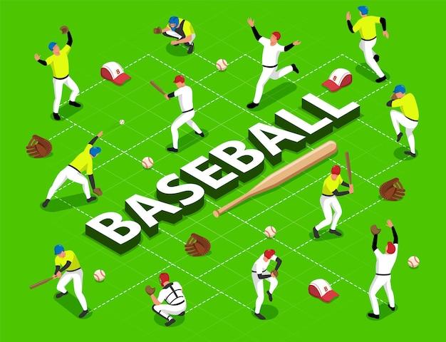 Organigramme de baseball isométrique
