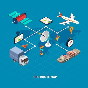 Organigramme de la carte d'itinéraire gps