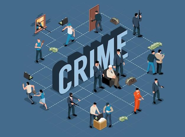 Organigramme criminel isométrique avec des éléments isolés et des personnages humains d'illustration de policiers criminels et de victimes,