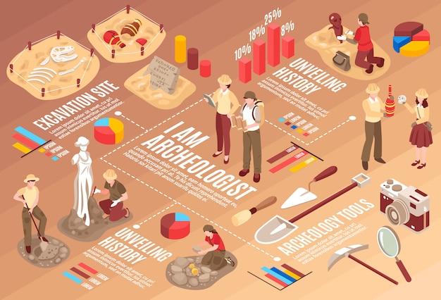 Organigramme isométrique de l'archéologie avec des outils professionnels scientifiques et des découvertes historiques vector illustration